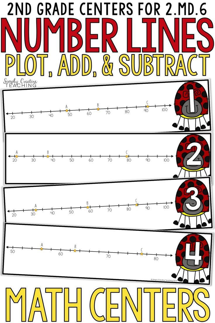 Common Core Number Line Worksheets