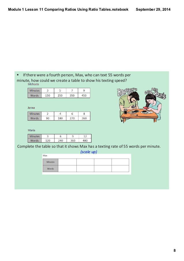 Comparing Ratios Using Tables Worksheet
