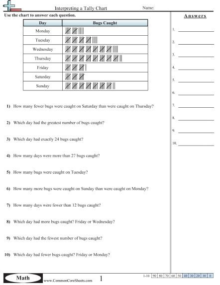 Frequency Table Worksheet 3rd Grade