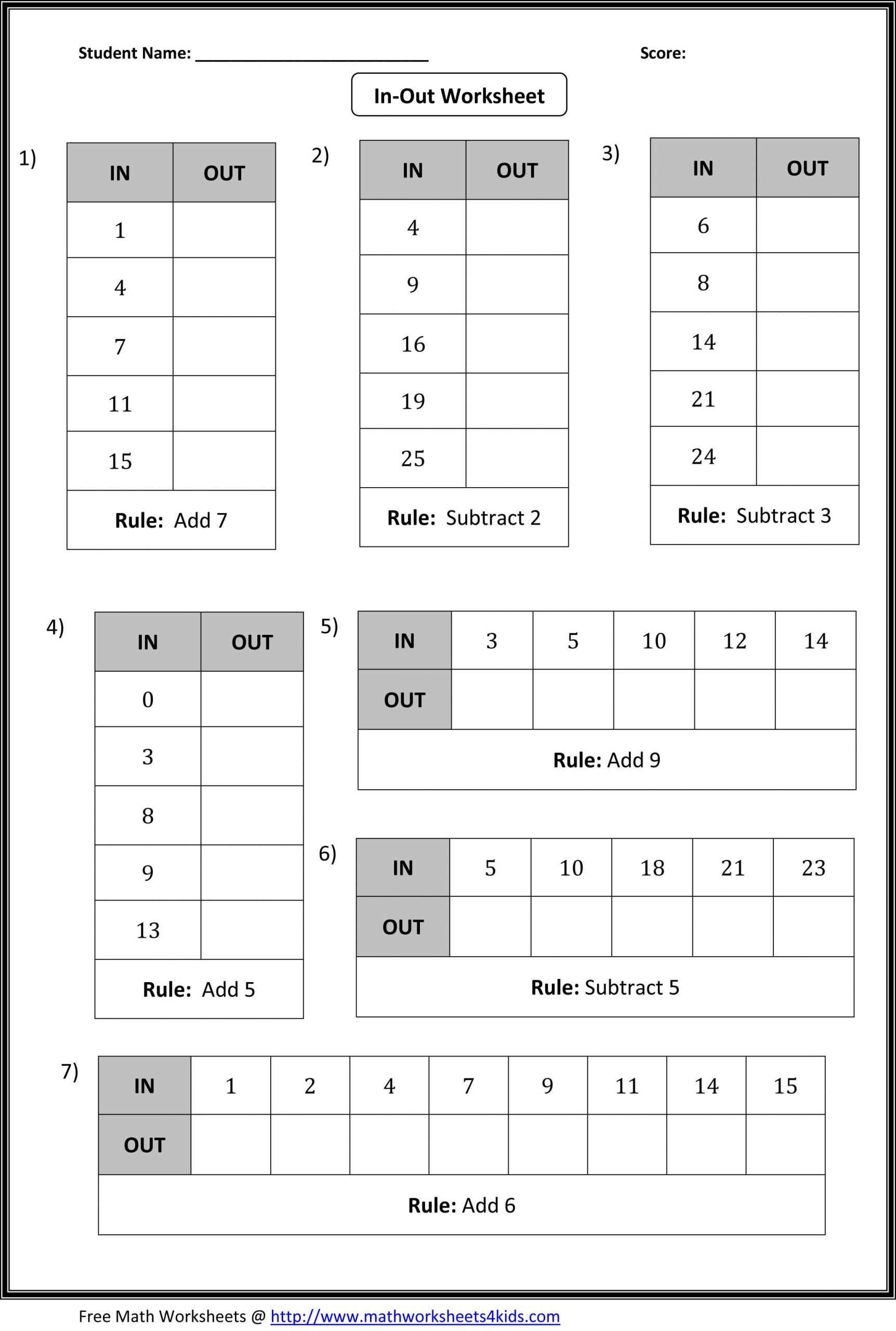 Input and Output Tables Worksheet