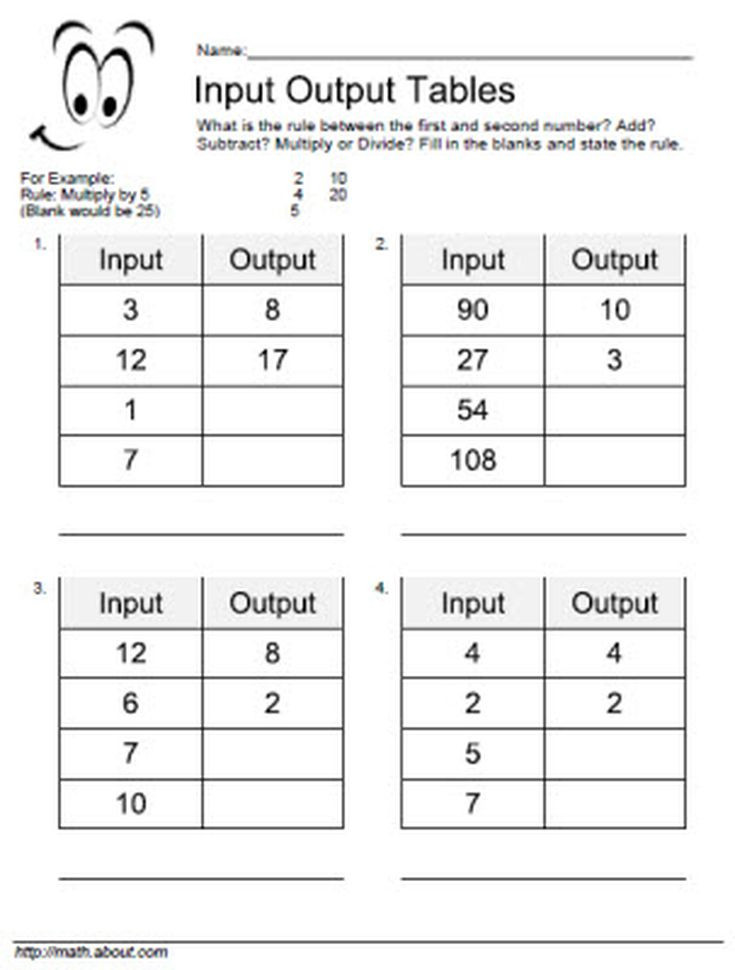 Input Output Table Worksheets For Basic Operations And