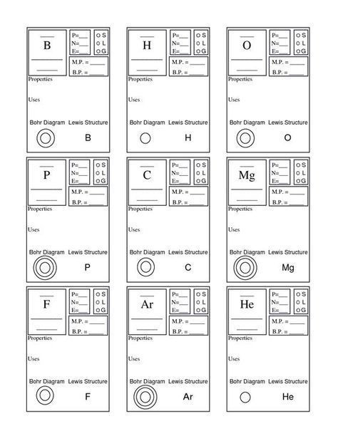 Periodic Table Practice Worksheet Answers