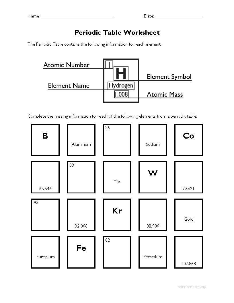 Periodic Table Questions Worksheet