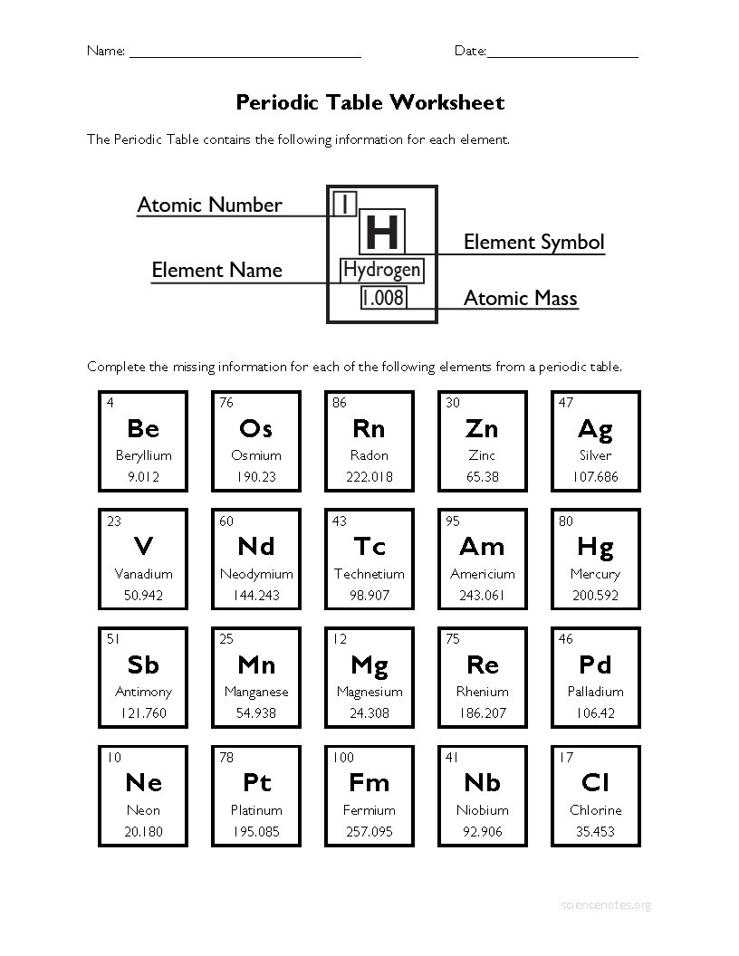 Periodic Table Worksheets Page 2 of 2
