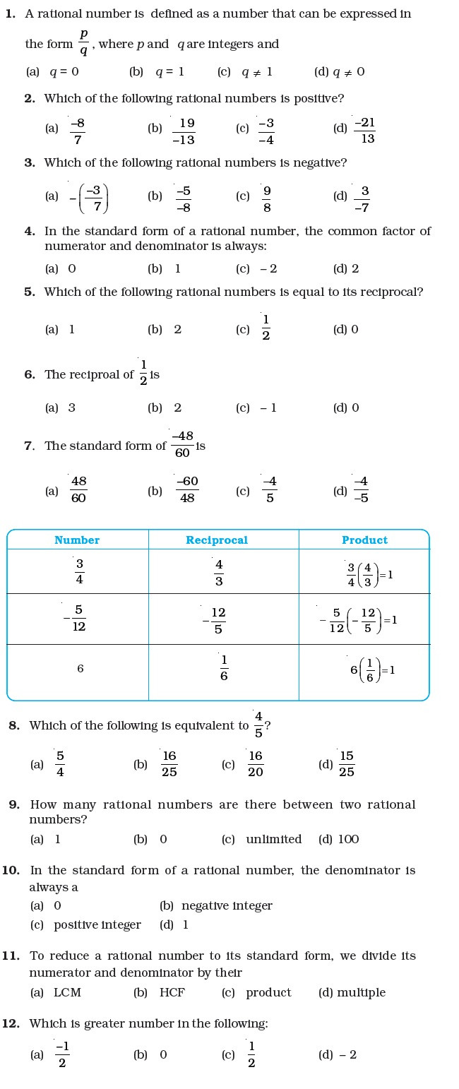 Important Questions For Maths Rational Numbers Aglasem 7th