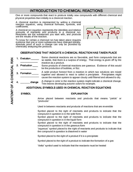 Introduction to Chemical Reactions Worksheet for 9th