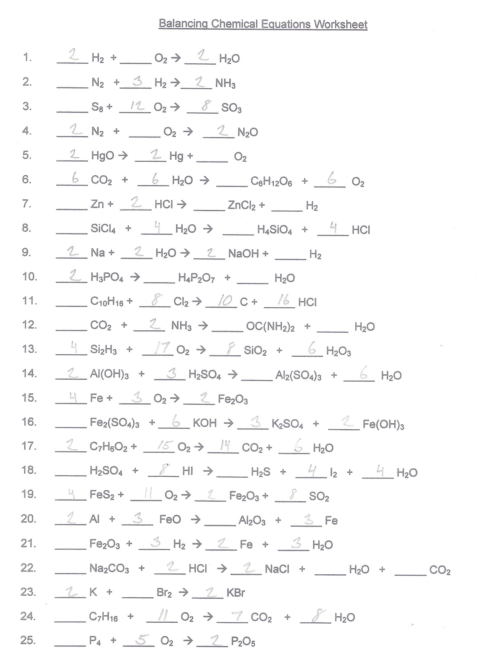 Introduction to Reactions Worksheet