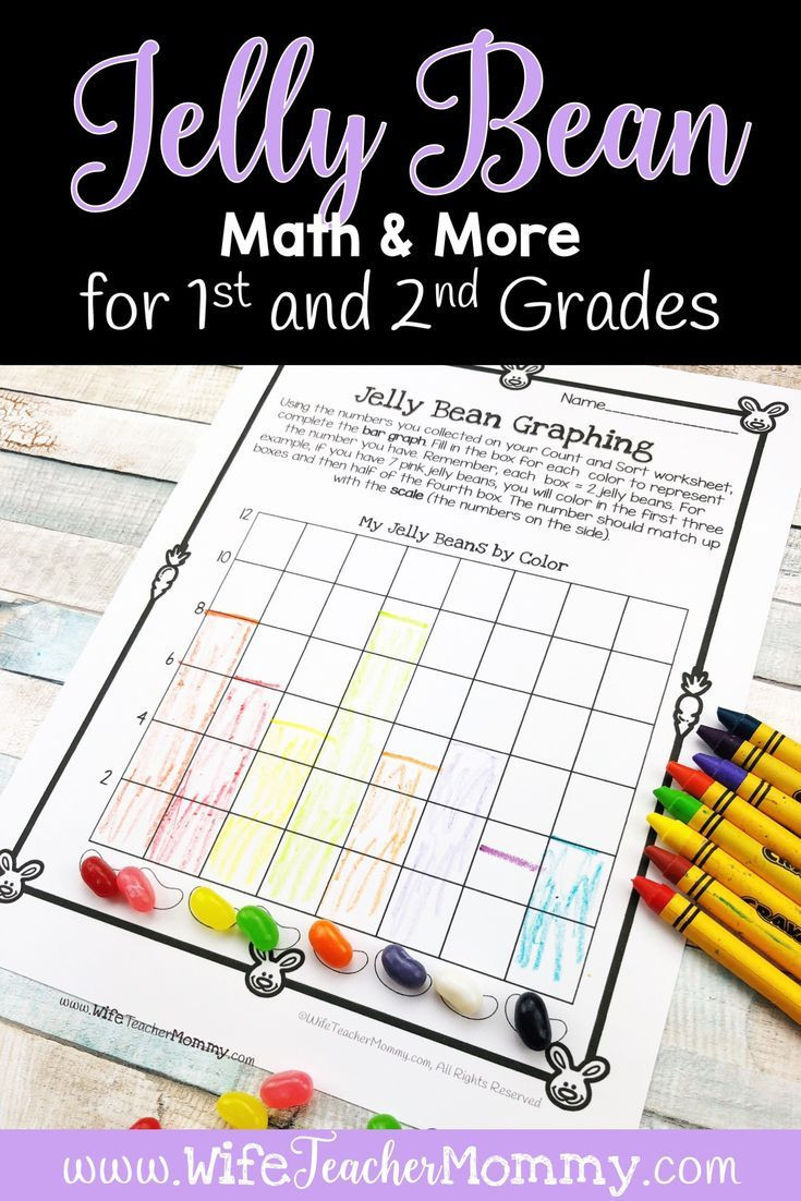 Jelly Bean Graphing Worksheet