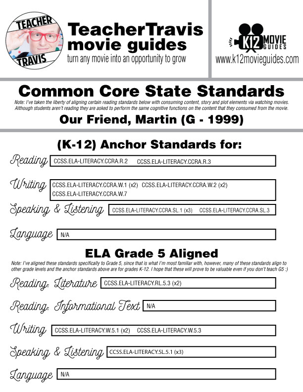 Our Friend Martin Movie Guide Questions Worksheet