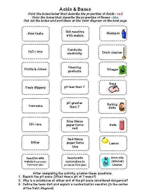 worksheets for middle school on acids and bases Google