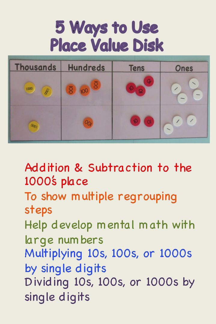 Five Ways to Use Place Value Disk