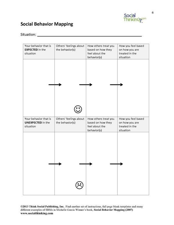 Social Behavior Mapping Unfilled
