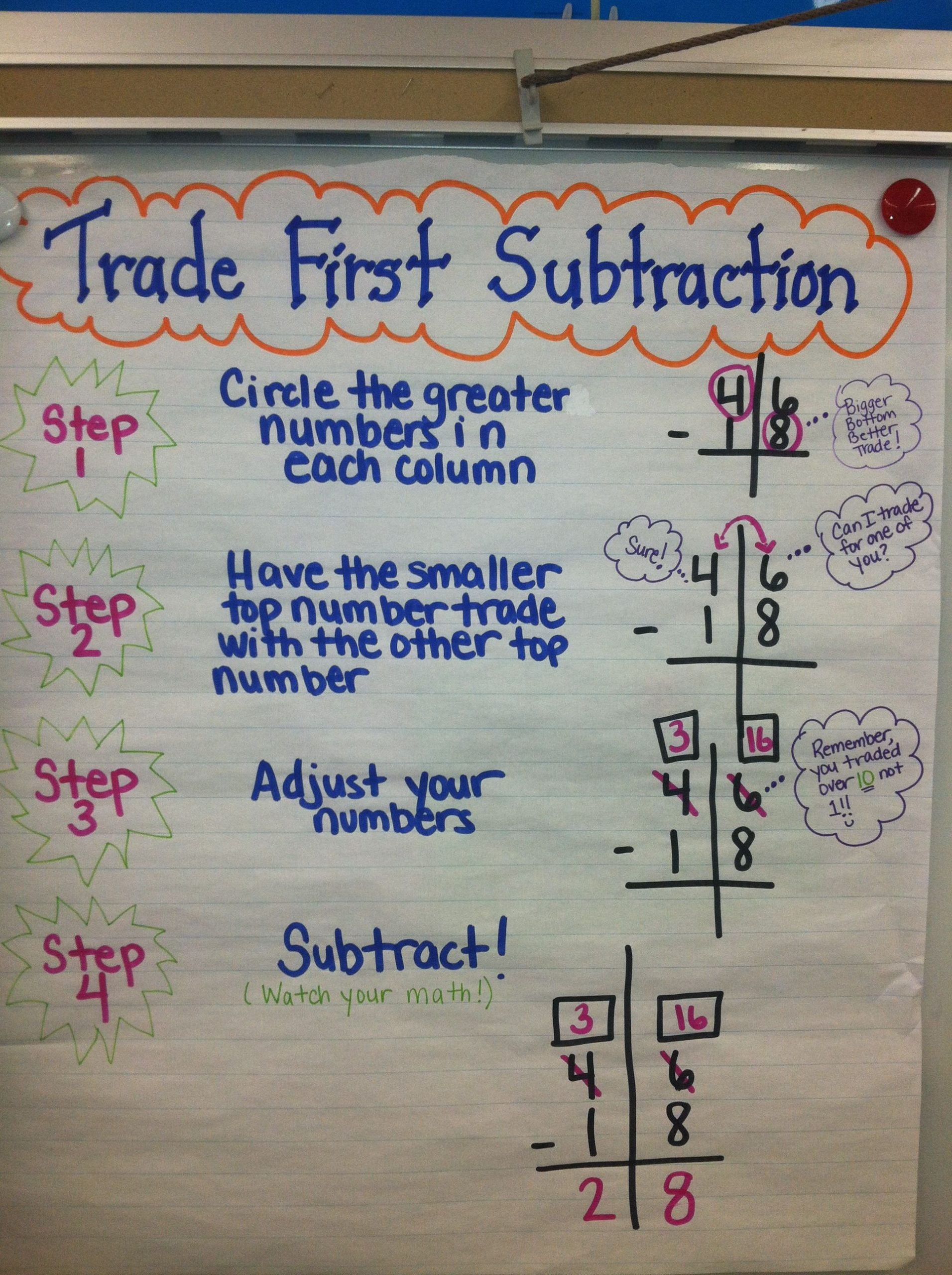 Trade First Subtraction Worksheet