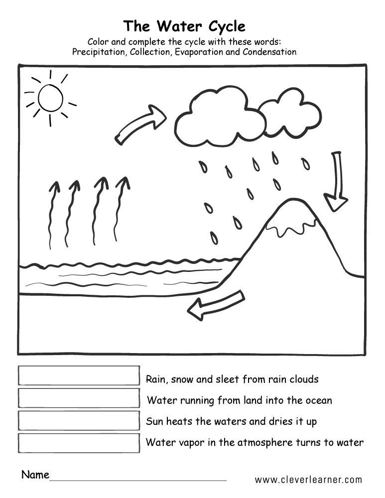 Water Cycle Diagram to Label Awesome Printable Water Cycle