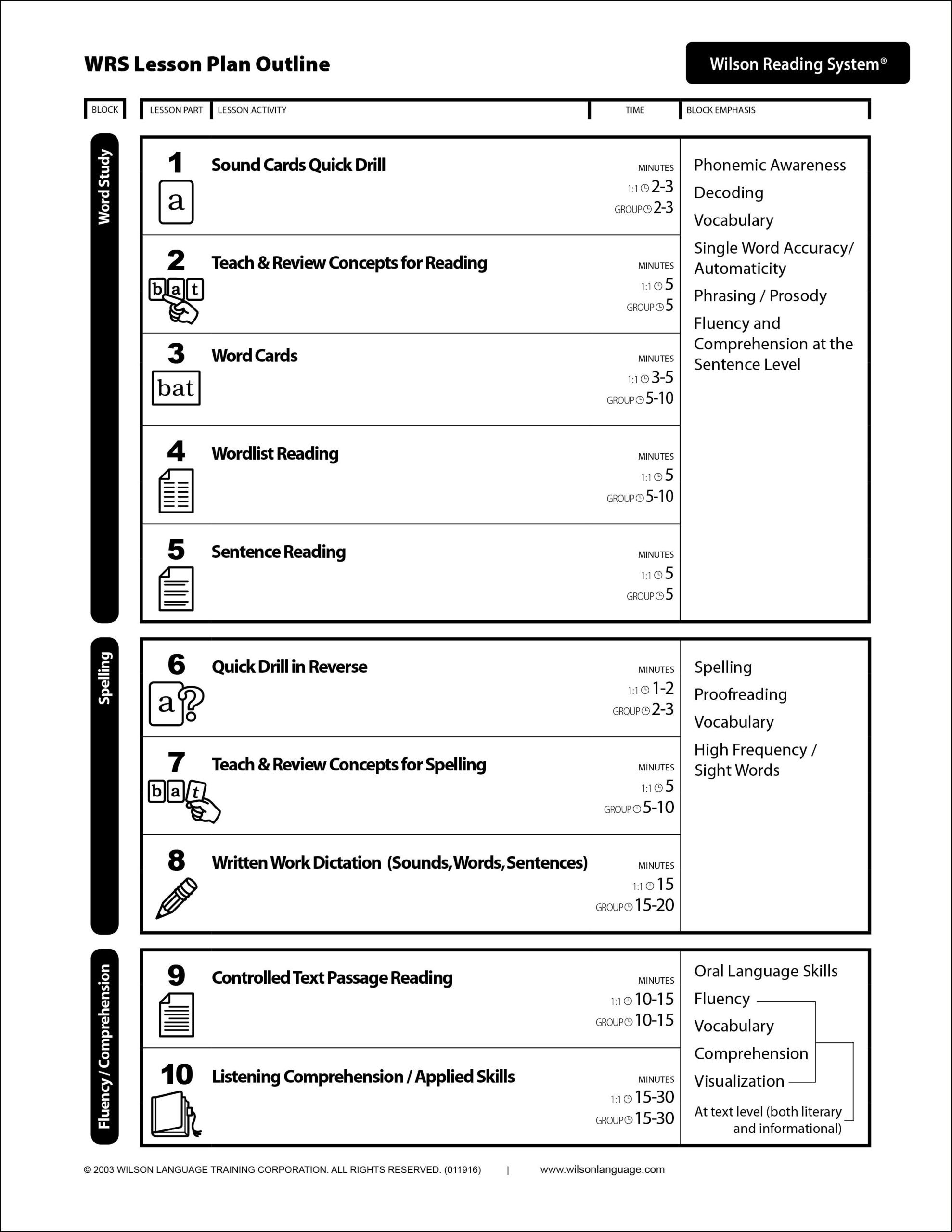 Reading System Worksheets Printable And Lesson Plan