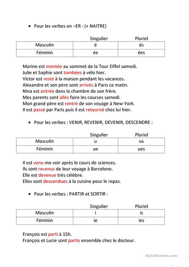 Passe Compose with Etre Worksheet